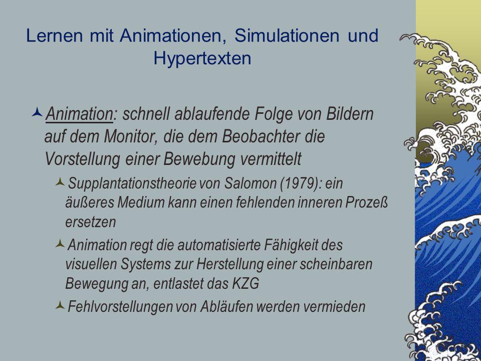 Lernen mit Animationen, Simulationen und Hypertexten