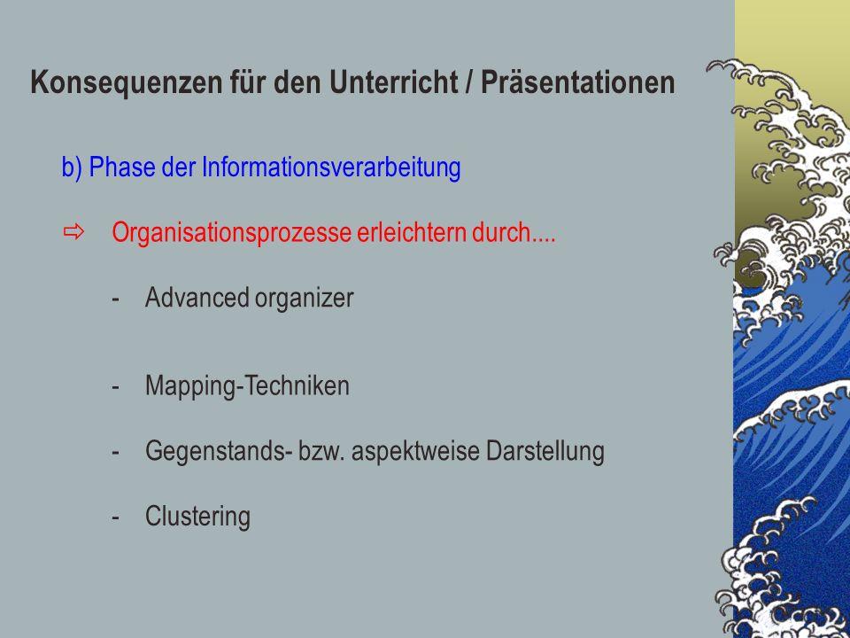 Konsequenzen für den Unterricht / Präsentationen