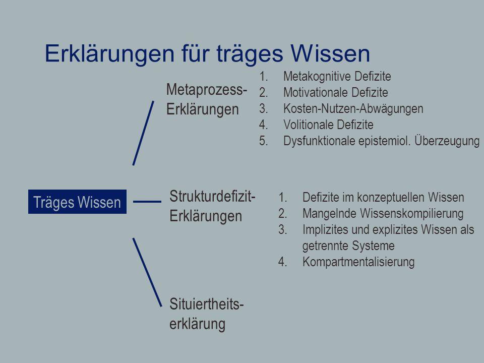 Erklärungen für träges Wissen