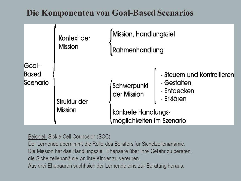 Die Komponenten von Goal-Based Scenarios