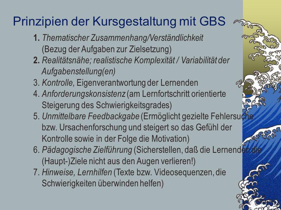 Prinzipien der Kursgestaltung mit GBS