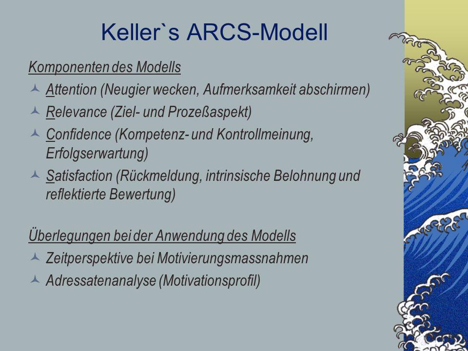 Keller`s ARCS-Modell Komponenten des Modells