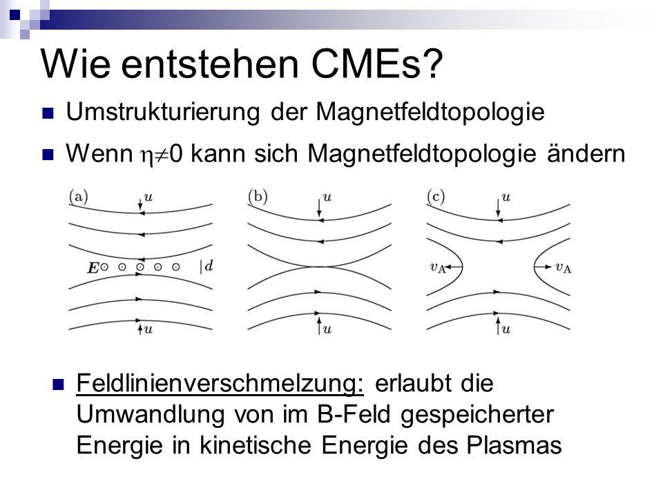 Wie entstehen CMEs Umstrukturierung der Magnetfeldtopologie