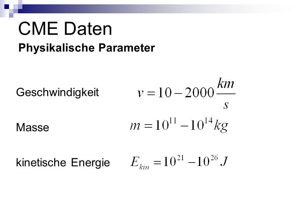 CME Daten Physikalische Parameter Geschwindigkeit Masse