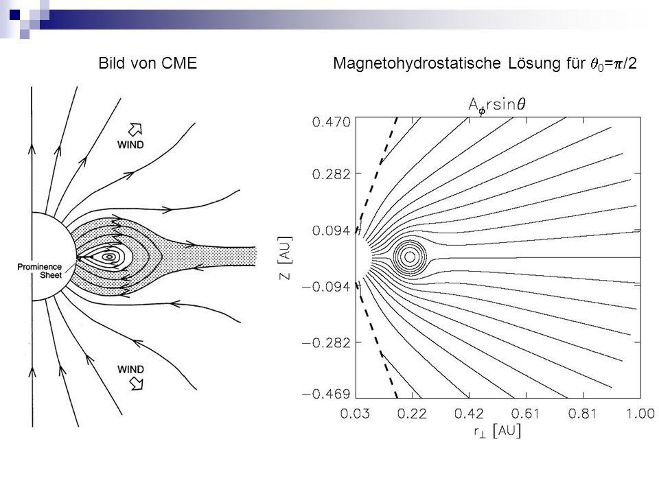 Magnetohydrostatische Lösung für 0=/2