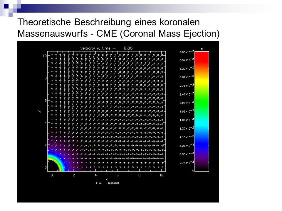Theoretische Beschreibung eines koronalen Massenauswurfs - CME (Coronal Mass Ejection)