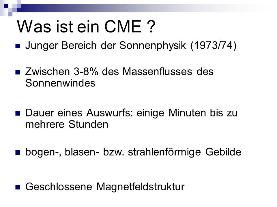 Was ist ein CME Junger Bereich der Sonnenphysik (1973/74)