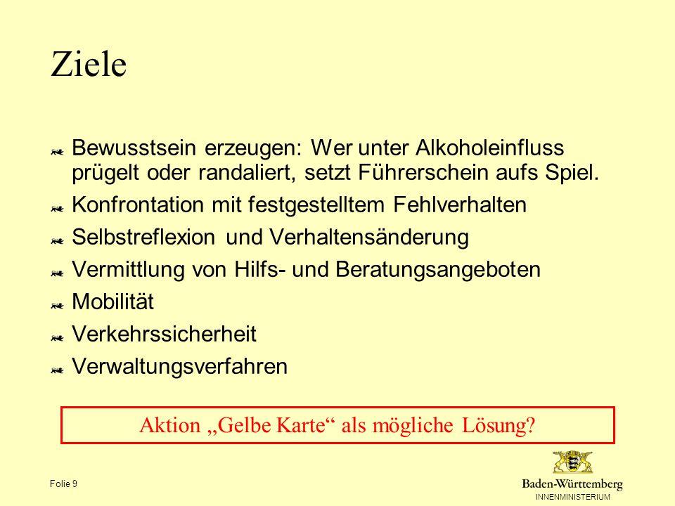 """Aktion """"Gelbe Karte als mögliche Lösung"""