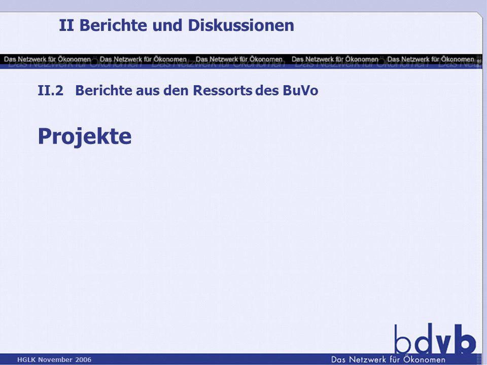 II Berichte und Diskussionen