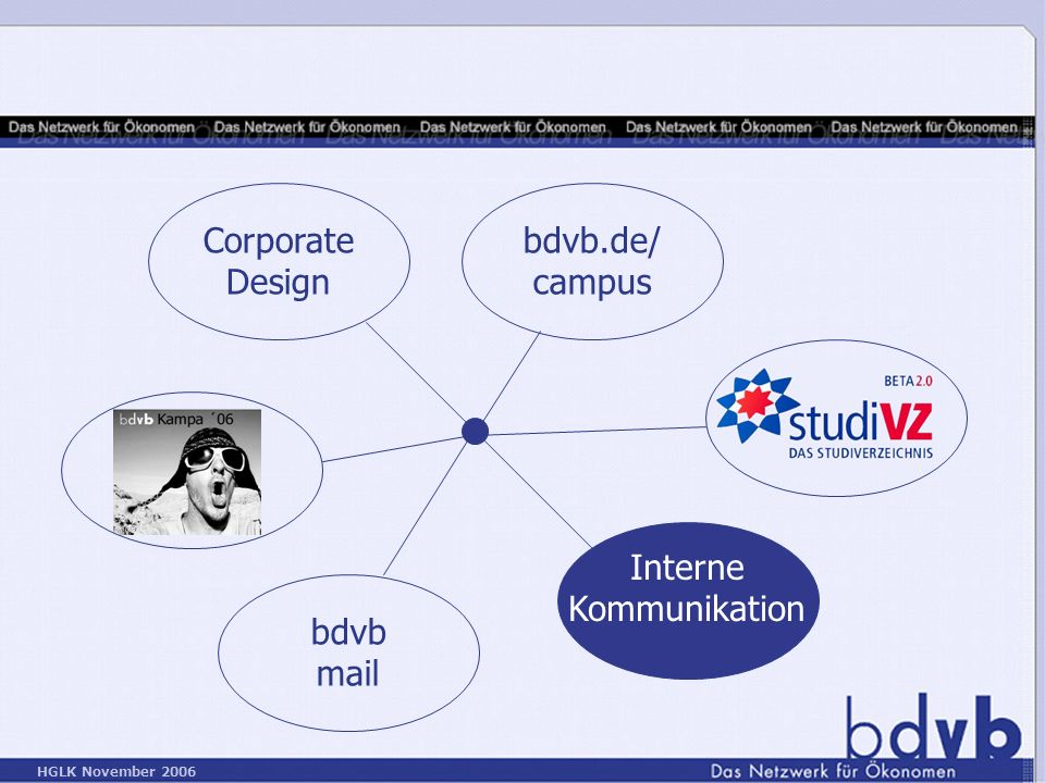 Corporate Design bdvb.de/ campus Interne Kommunikation bdvb mail