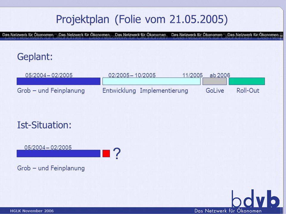 Projektplan (Folie vom 21.05.2005)