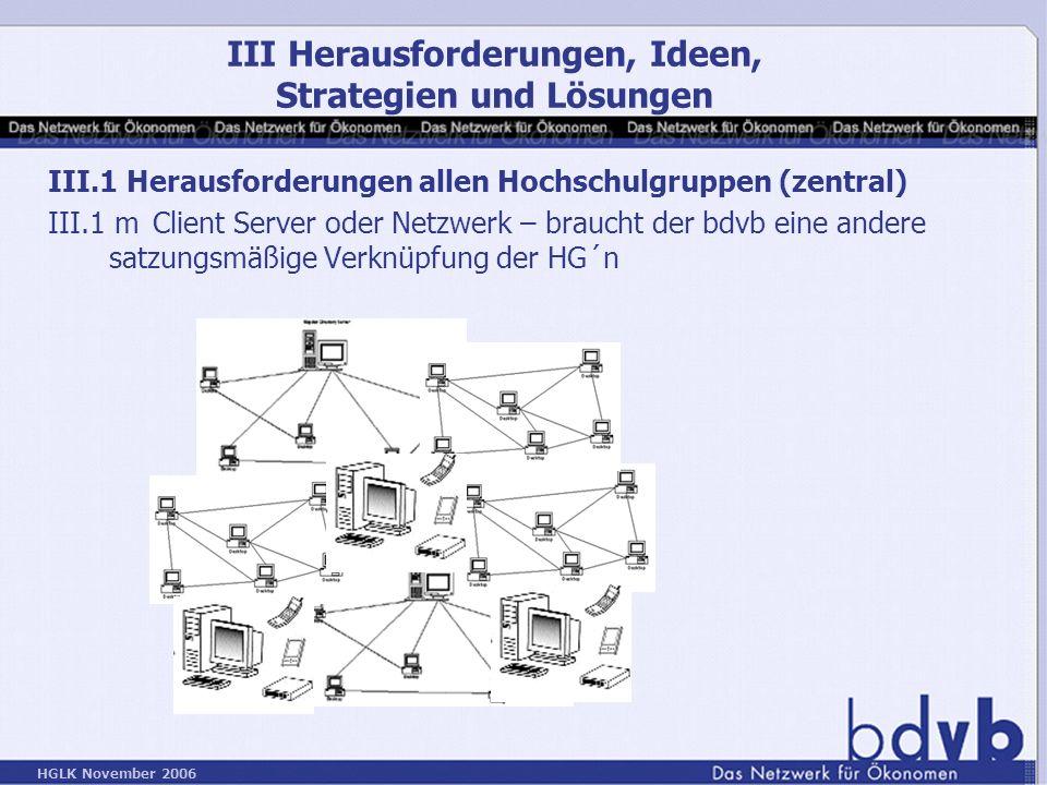 III Herausforderungen, Ideen, Strategien und Lösungen