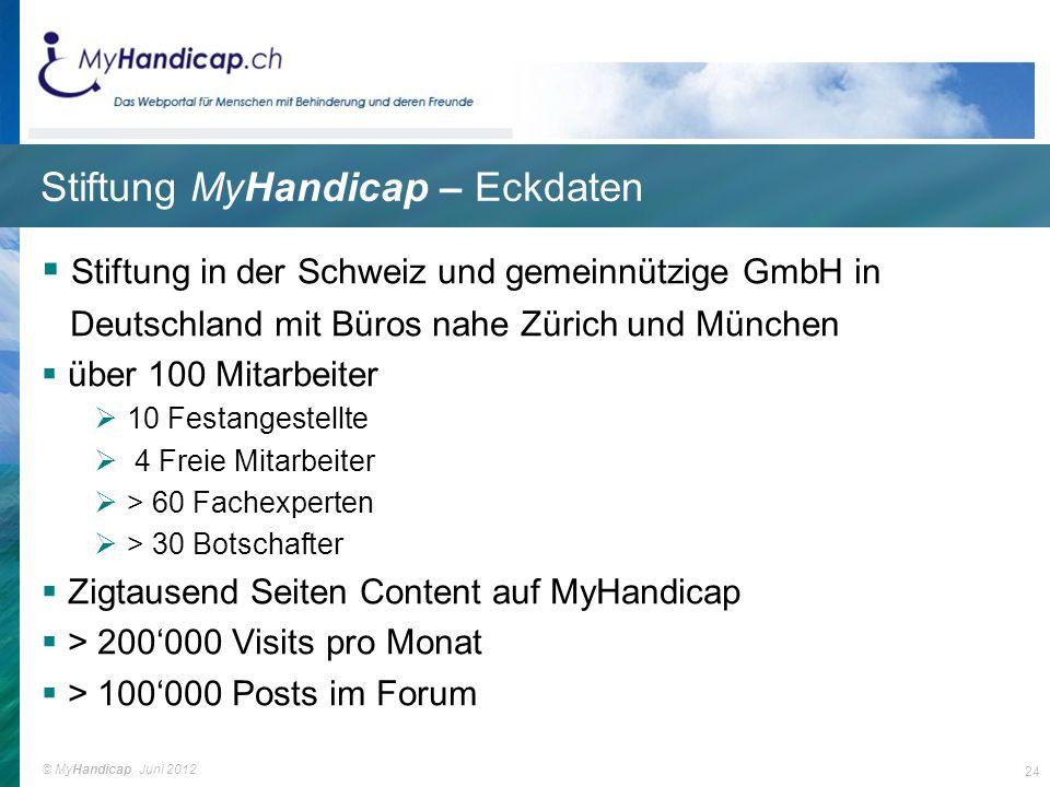 Stiftung MyHandicap – Eckdaten