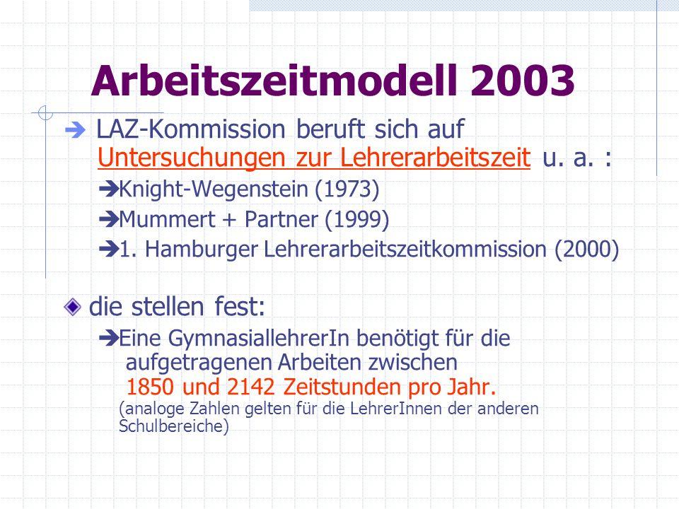 Arbeitszeitmodell 2003 die stellen fest: