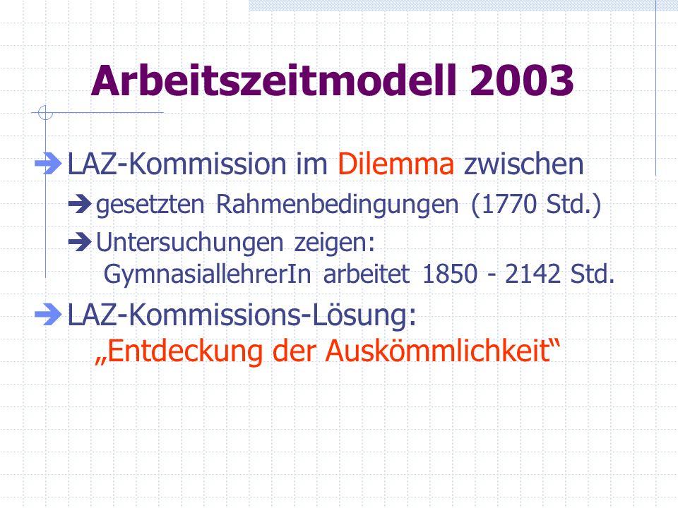 Arbeitszeitmodell 2003 LAZ-Kommission im Dilemma zwischen