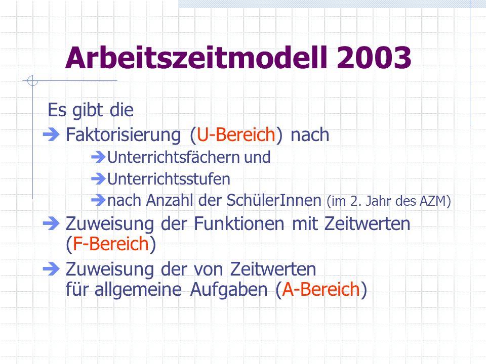 Arbeitszeitmodell 2003 Es gibt die Faktorisierung (U-Bereich) nach