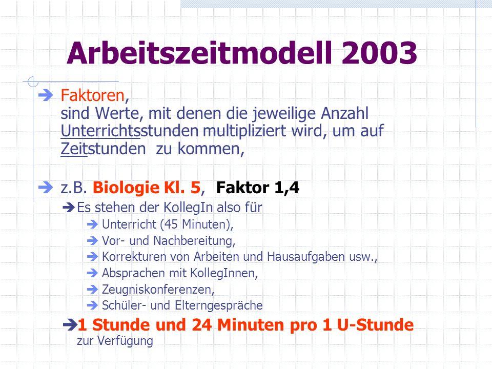 Arbeitszeitmodell 2003