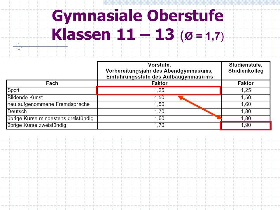 Gymnasiale Oberstufe Klassen 11 – 13 (Ø = 1,7)