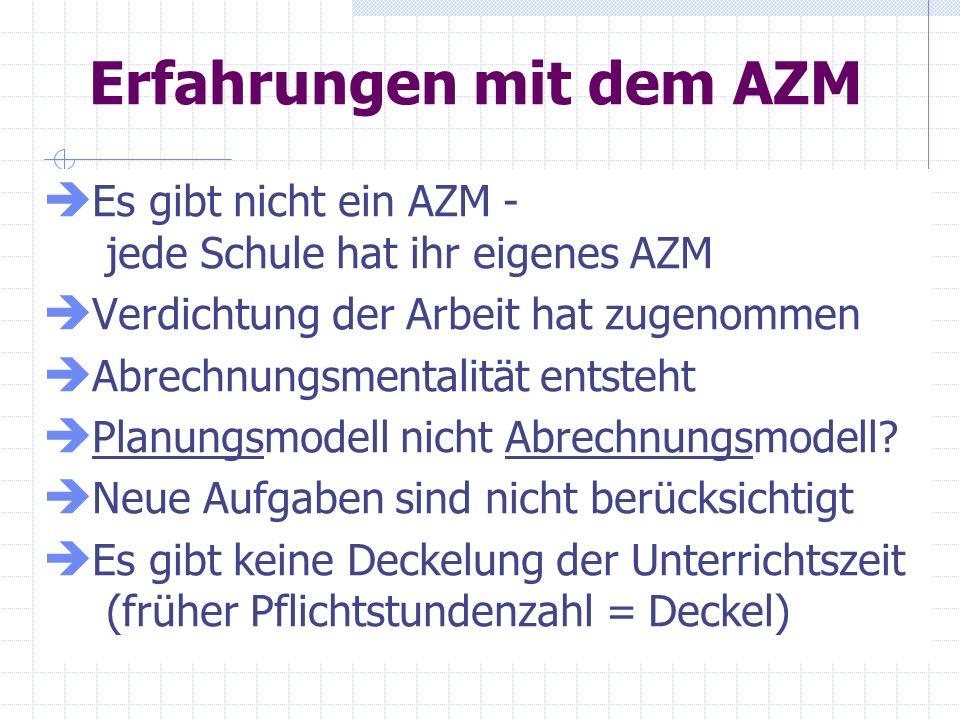 Erfahrungen mit dem AZM