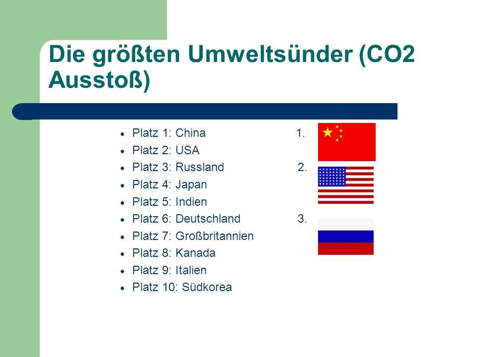 Die größten Umweltsünder (CO2 Ausstoß)
