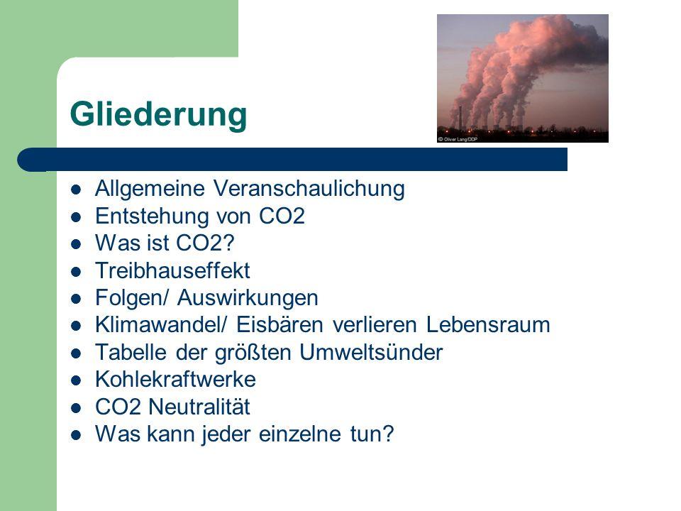 Gliederung Allgemeine Veranschaulichung Entstehung von CO2