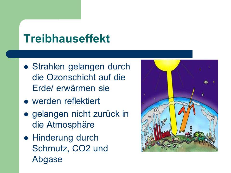 Treibhauseffekt Strahlen gelangen durch die Ozonschicht auf die Erde/ erwärmen sie. werden reflektiert.