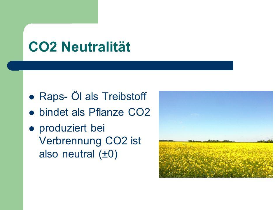 CO2 Neutralität Raps- Öl als Treibstoff bindet als Pflanze CO2