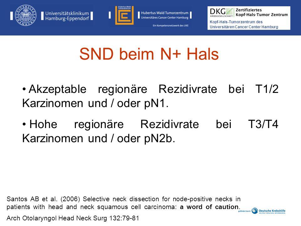 SND beim N+ Hals Akzeptable regionäre Rezidivrate bei T1/2 Karzinomen und / oder pN1.