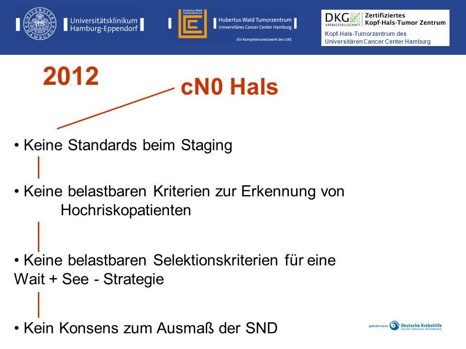 2012 cN0 Hals Keine Standards beim Staging