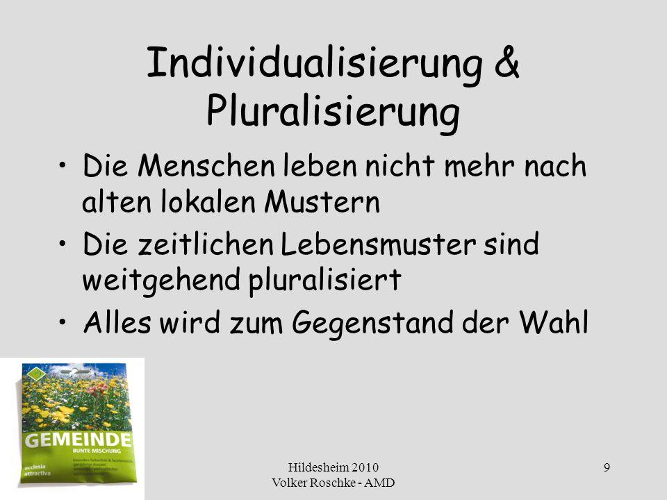 Individualisierung & Pluralisierung