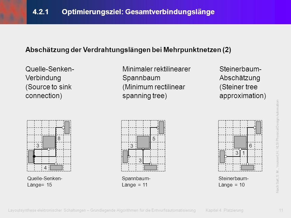 4.2.1 Optimierungsziel: Gesamtverbindungslänge