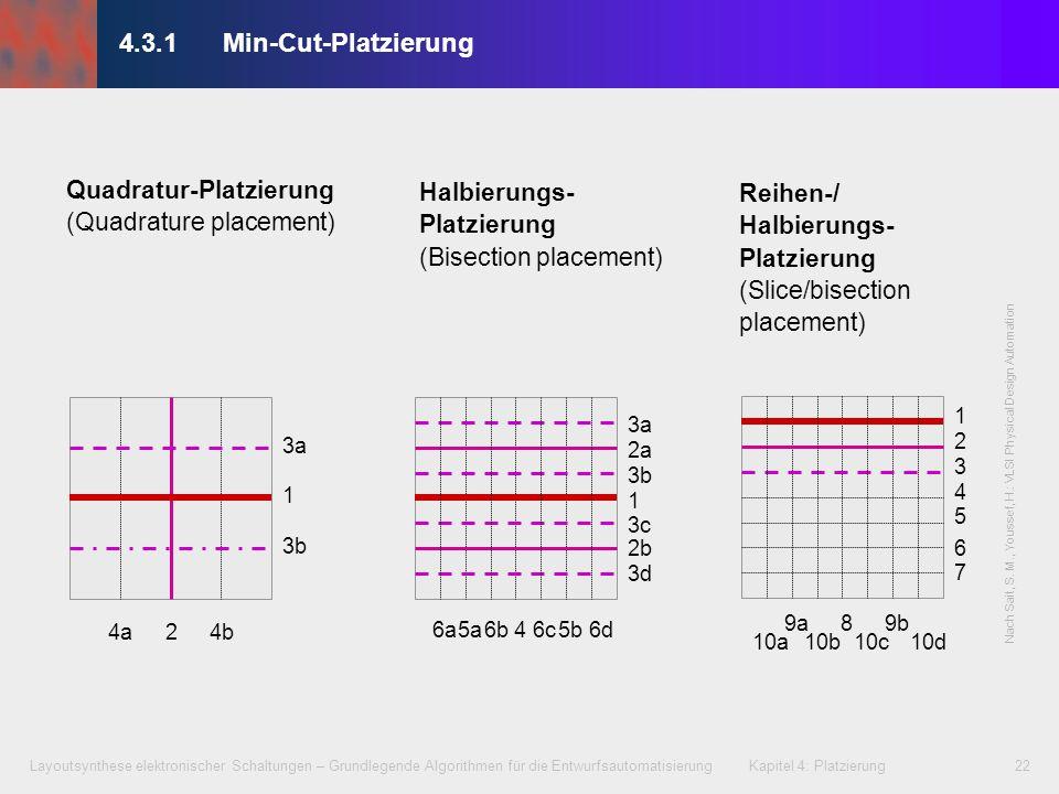 4.3.1 Min-Cut-Platzierung Quadratur-Platzierung (Quadrature placement)