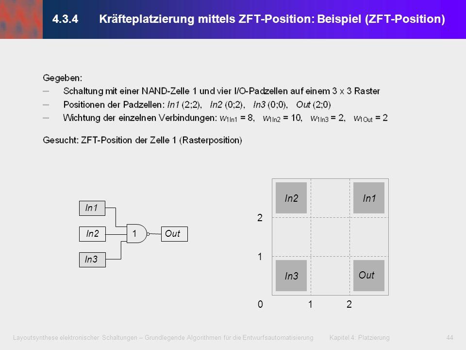 4.3.4 Kräfteplatzierung mittels ZFT-Position: Beispiel (ZFT-Position)