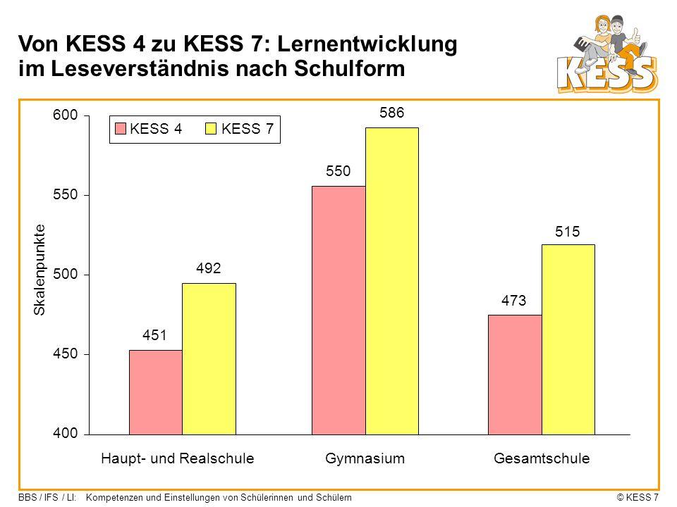 Von KESS 4 zu KESS 7: Lernentwicklung im Leseverständnis nach Schulform