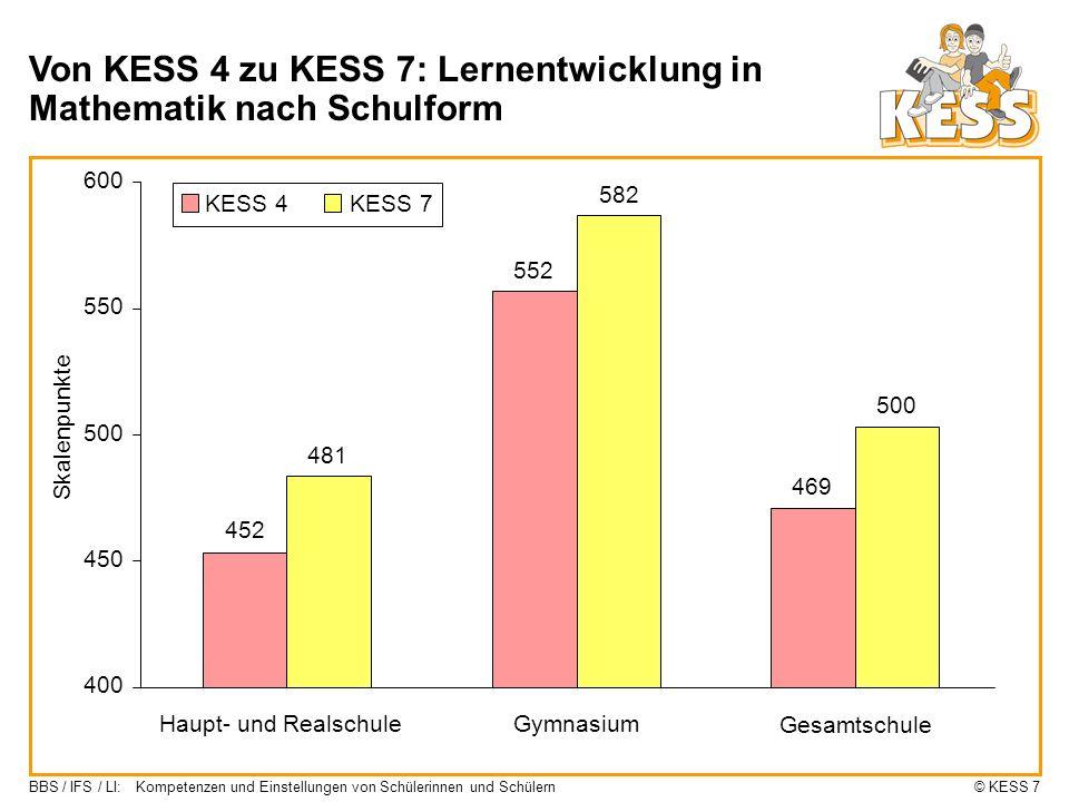 Von KESS 4 zu KESS 7: Lernentwicklung in Mathematik nach Schulform