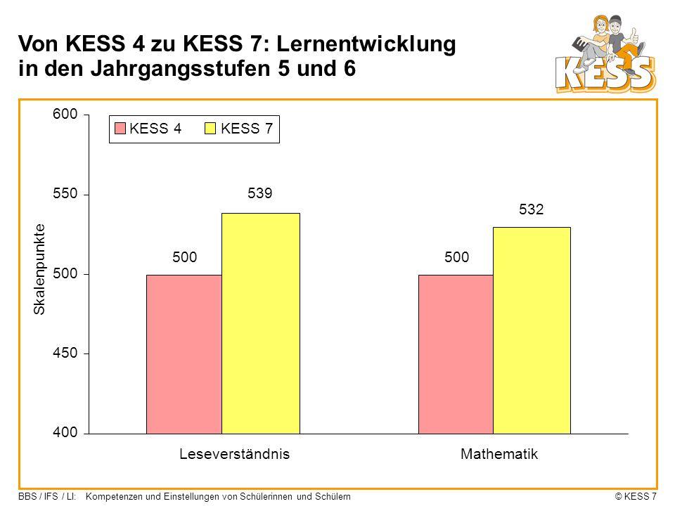 Von KESS 4 zu KESS 7: Lernentwicklung in den Jahrgangsstufen 5 und 6