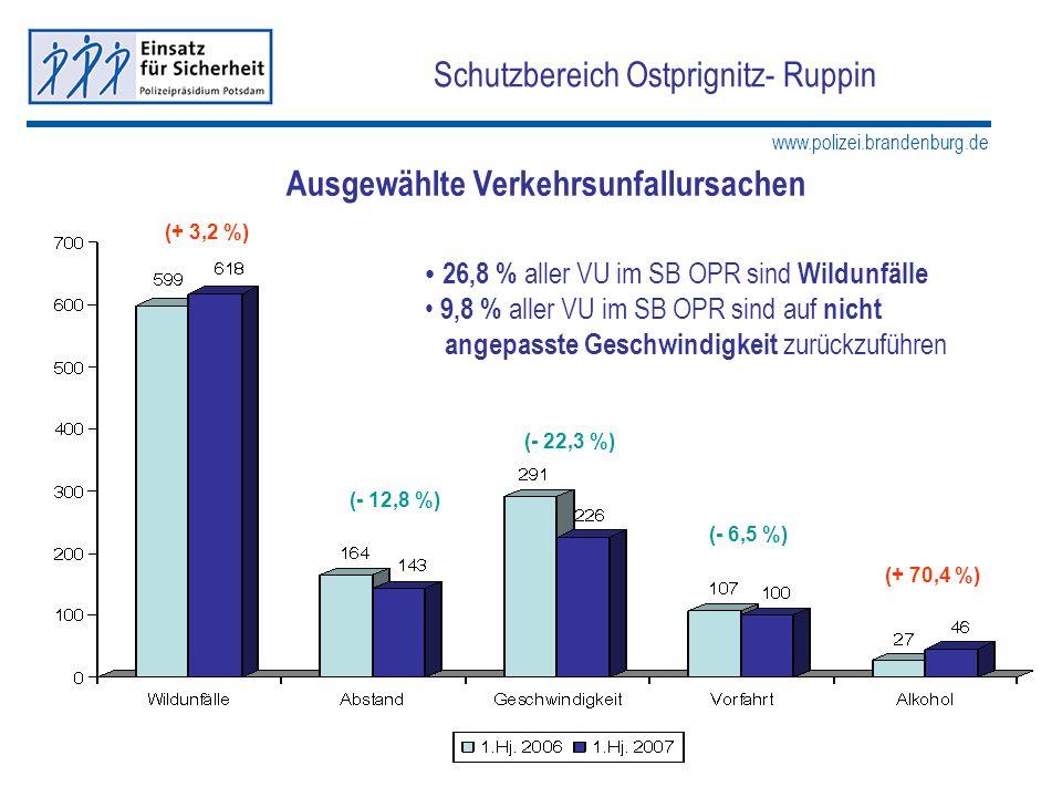 Schutzbereich Ostprignitz- Ruppin