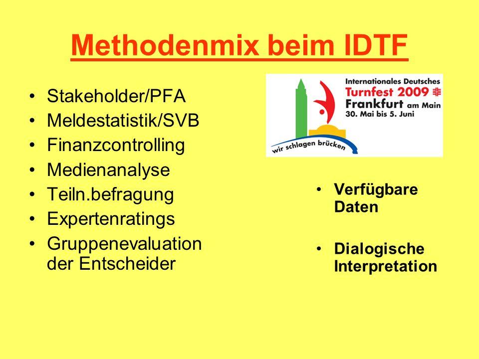 Methodenmix beim IDTF Stakeholder/PFA Meldestatistik/SVB