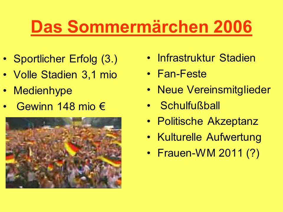 Das Sommermärchen 2006 Sportlicher Erfolg (3.) Infrastruktur Stadien