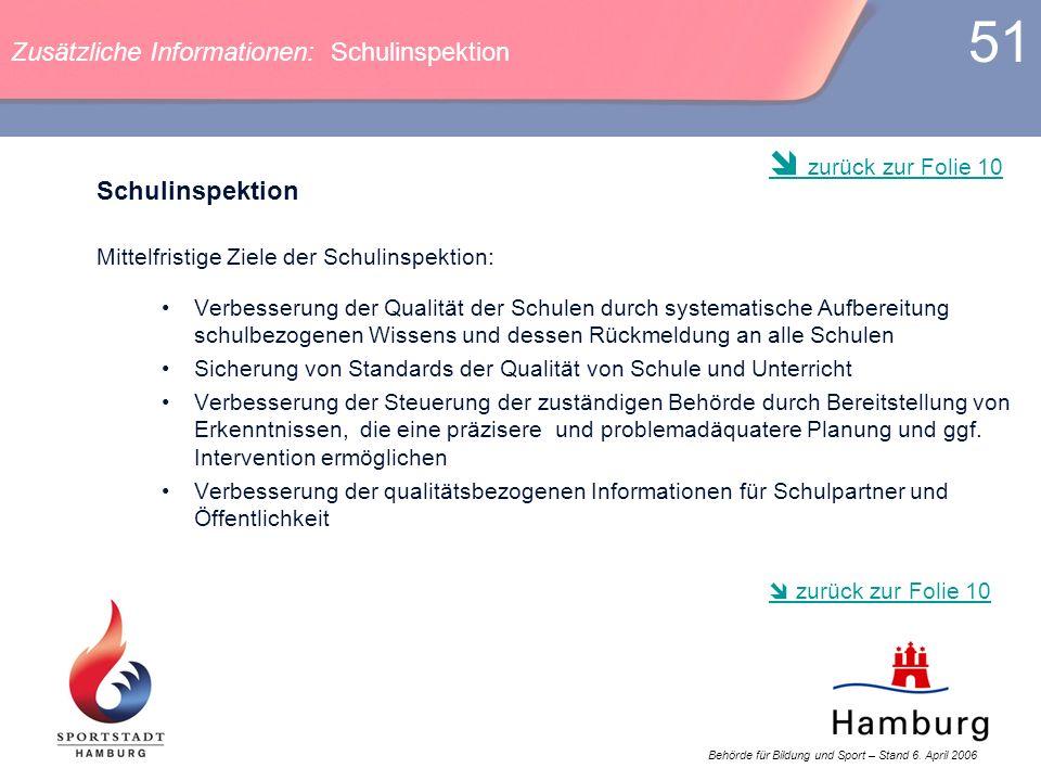 Zusätzliche Informationen: Schulinspektion