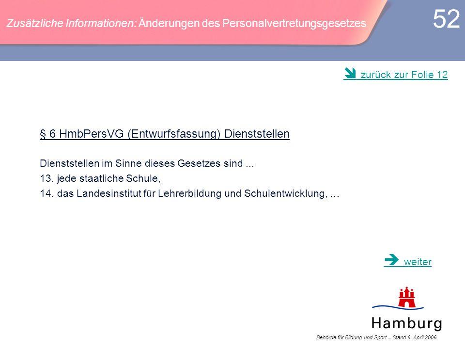 Zusätzliche Informationen: Änderungen des Personalvertretungsgesetzes