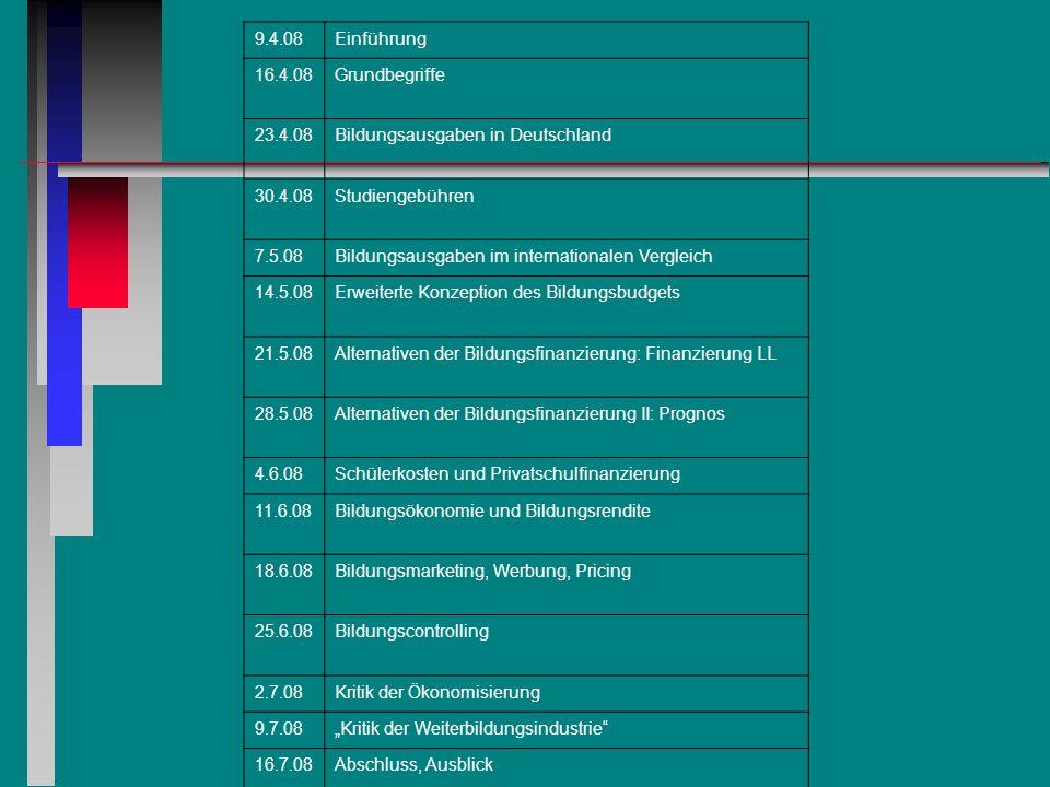 9.4.08 Einführung. 16.4.08. Grundbegriffe. 23.4.08. Bildungsausgaben in Deutschland. 30.4.08. Studiengebühren.