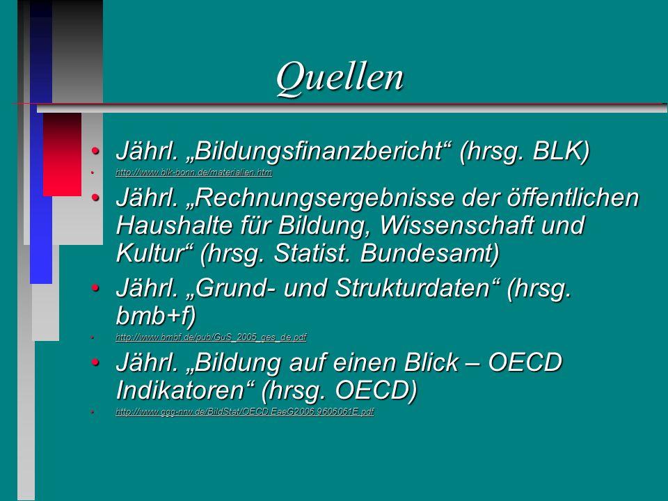 """Quellen Jährl. """"Bildungsfinanzbericht (hrsg. BLK)"""