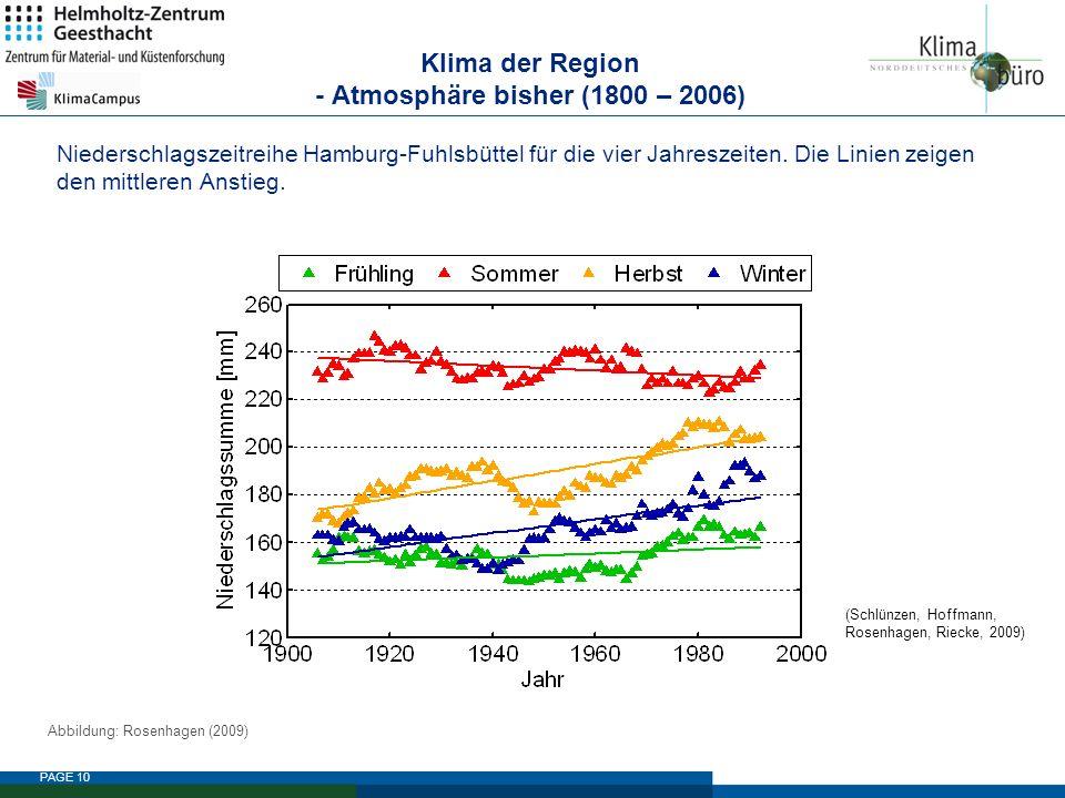 Klima der Region - Atmosphäre bisher (1800 – 2006)