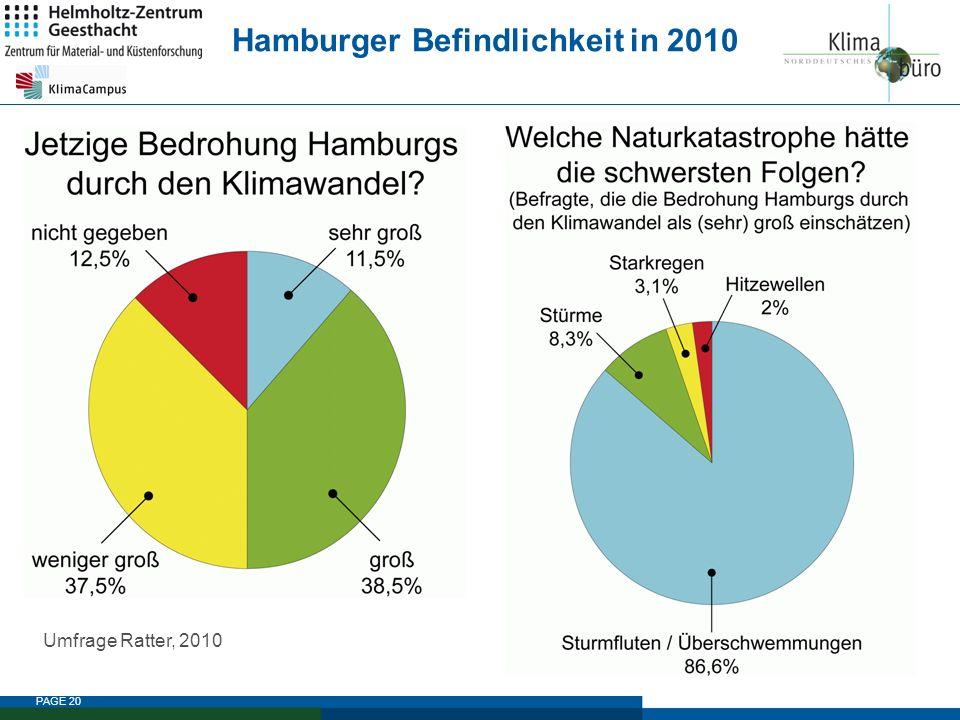 Hamburger Befindlichkeit in 2010