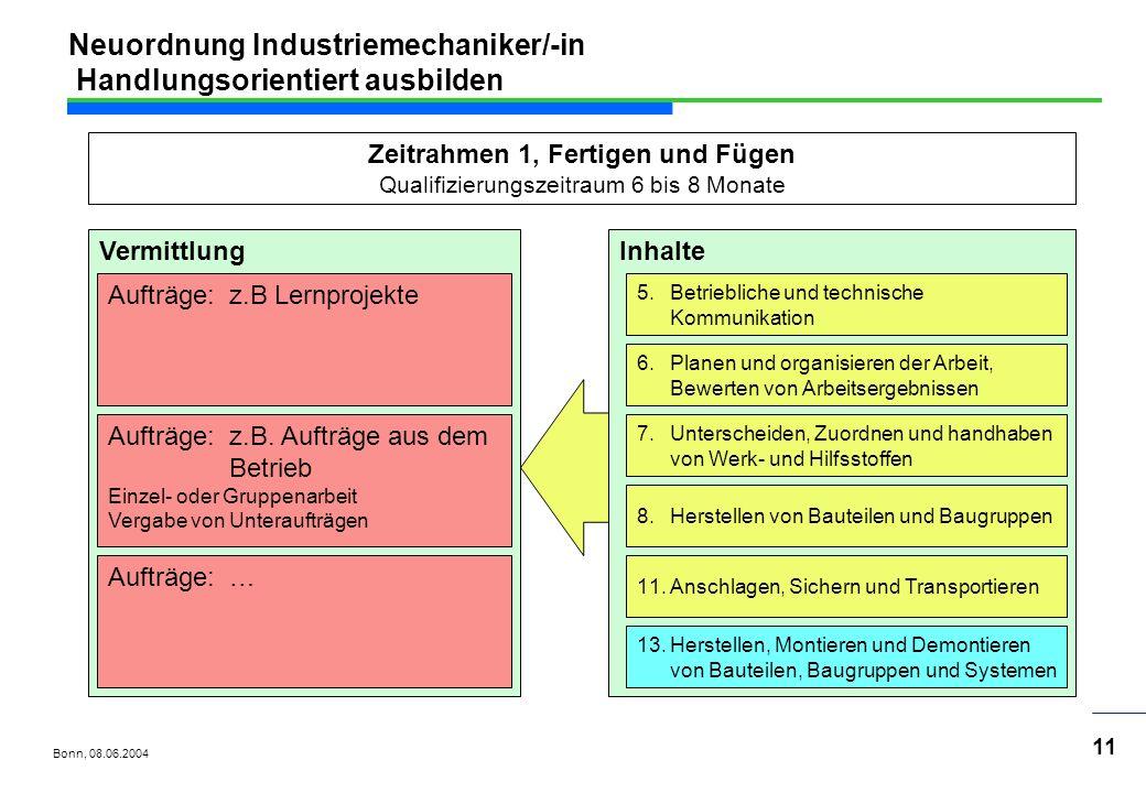 Neuordnung Industriemechaniker/-in Handlungsorientiert ausbilden