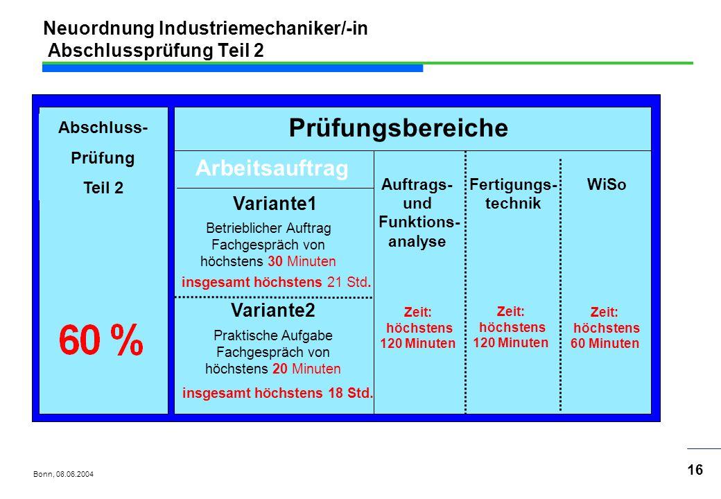 Neuordnung Industriemechaniker/-in Abschlussprüfung Teil 2