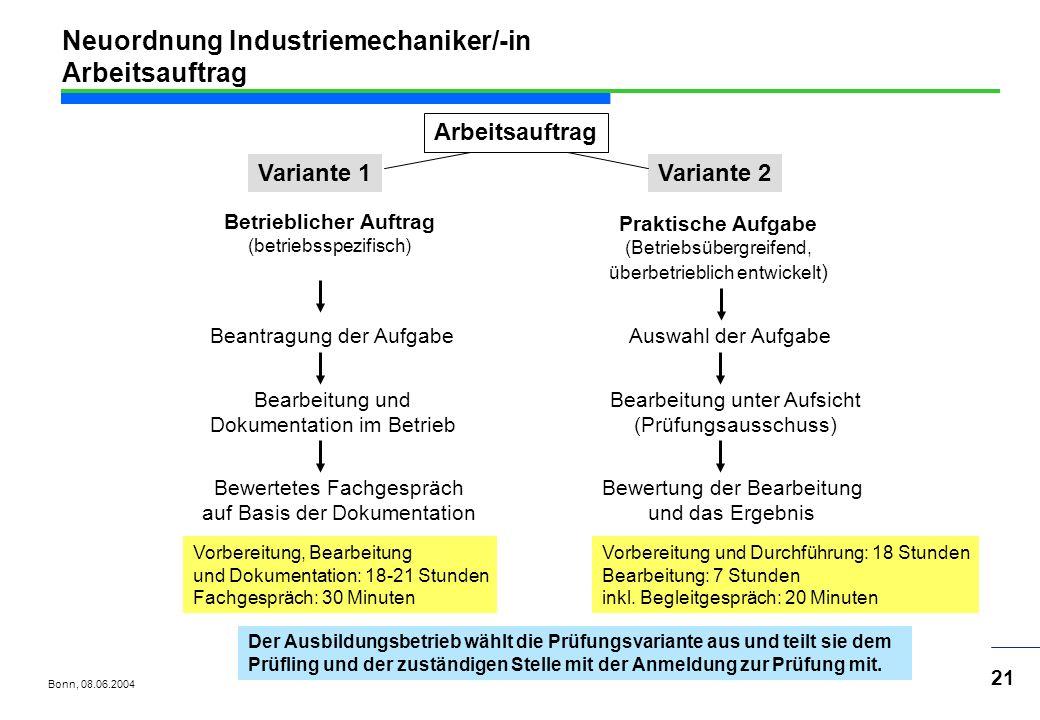 Neuordnung Industriemechaniker/-in Arbeitsauftrag