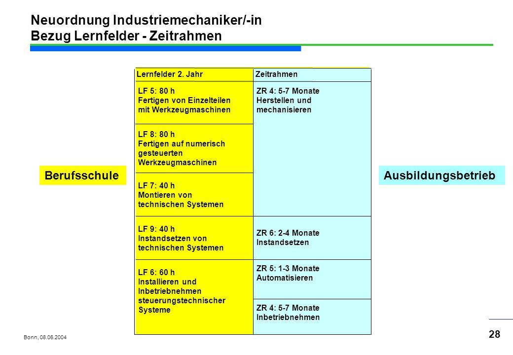 Neuordnung Industriemechaniker/-in Bezug Lernfelder - Zeitrahmen
