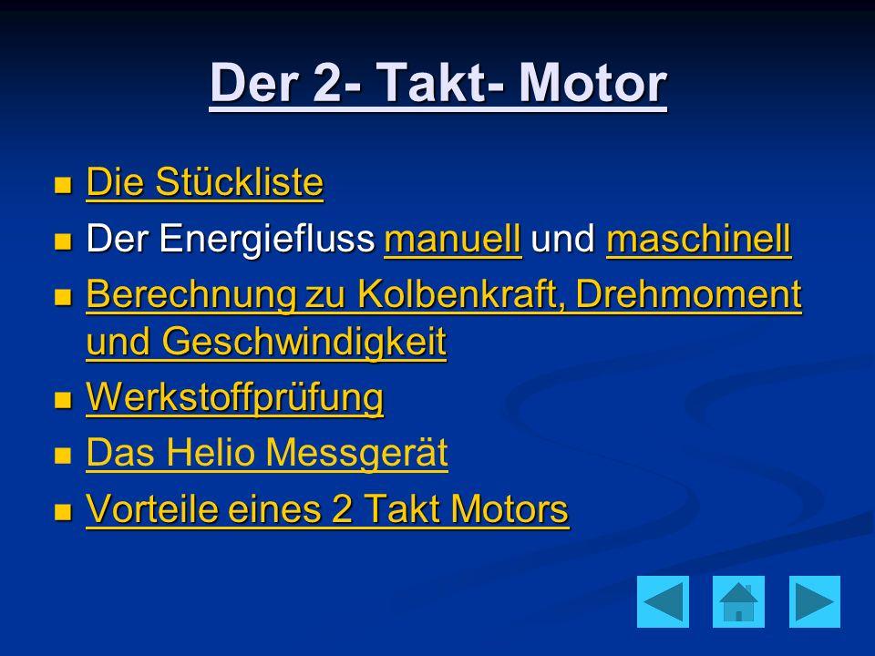Der 2- Takt- Motor Die Stückliste